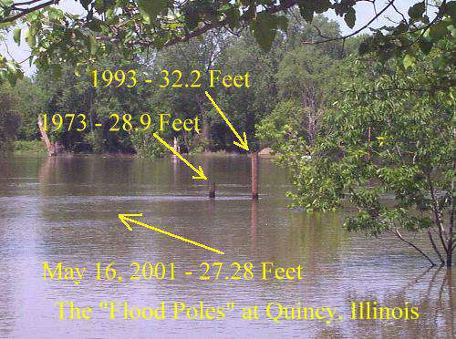 The Mississippi River and the Flood of 2001